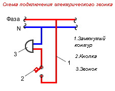 Электрическая схема звонка в квартире